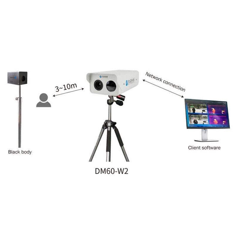 Dali DM60-W2 измерение температуры
