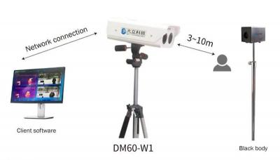 DM60-W1 тепловизор