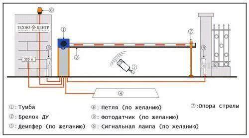блок управления шлагбаумом схема